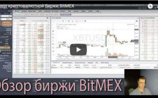 Bitmex — биржа для заработка на изменении курса криптовалют (падении и росте) с коэффициентом доходности (плечом) до x100