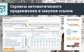 Рейтинг сайтов для автоматического продвижения