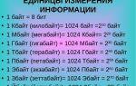 Сколько мегабайт в гигабайте, бит в байте (или килобайте) и что это вообще такое за единицы измерения информации