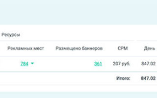 Maxtarget — монетизация сайтов