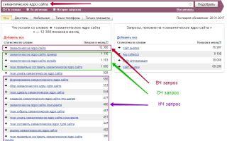 Keyassort — как составить семантическое ядро и на его основе создать структуру сайта
