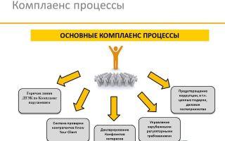 Комплаенс: что это — новый шаг в управлении бизнесом или бюрократические процедуры