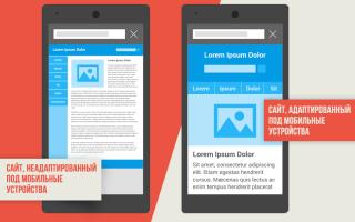 Адаптивный (отзывчивый) дизайн — оптимизация сайта для его просмотра на мобильных устройствах