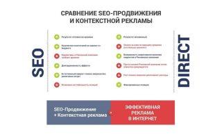 Сравнение способов и методов привлечения посетителей на сайт — seo продвижение и раскрутка, контекстная реклама или smo